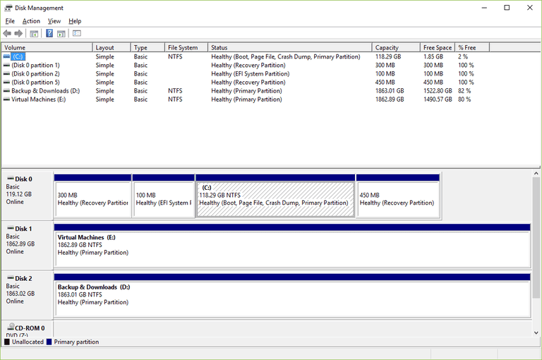 Screenshot of the Disk Management Tool in Windows 10