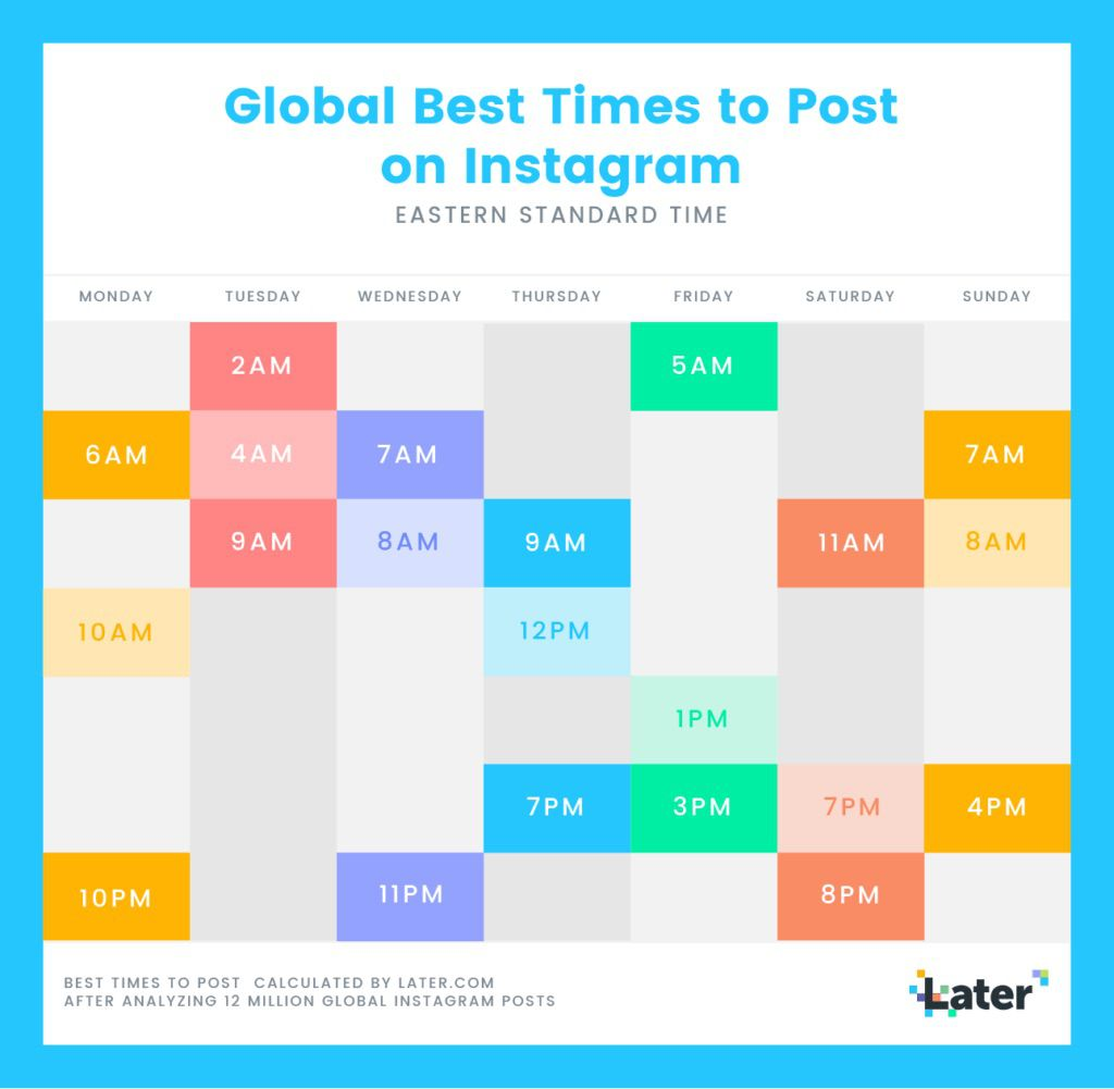 The Best Time to Post on Instagram in 2019
