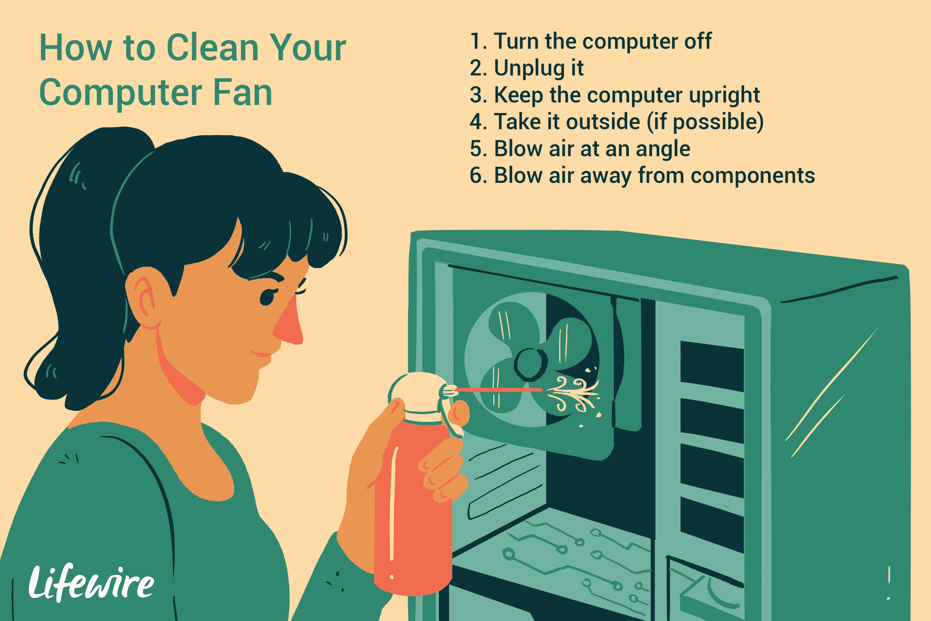 An Ilration Of A Woman Cleaning Computer Fan With Canned Air