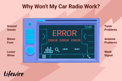 an illustration showing a car radio that won't work and the reasons
