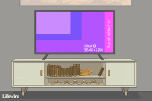 Illustration of various resolutions on one TV screen