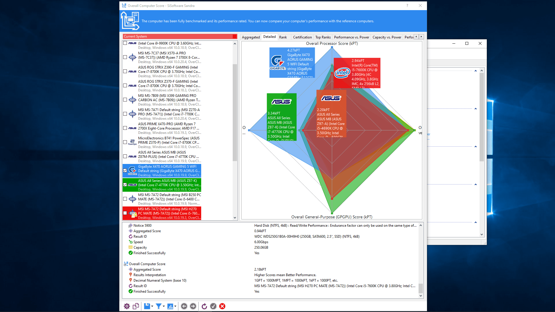 A screenshot of SiSoft Sandra benchmark results.