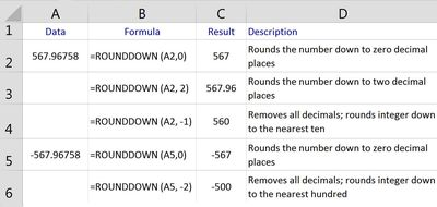 The ROUND and SUM Functions in Excel