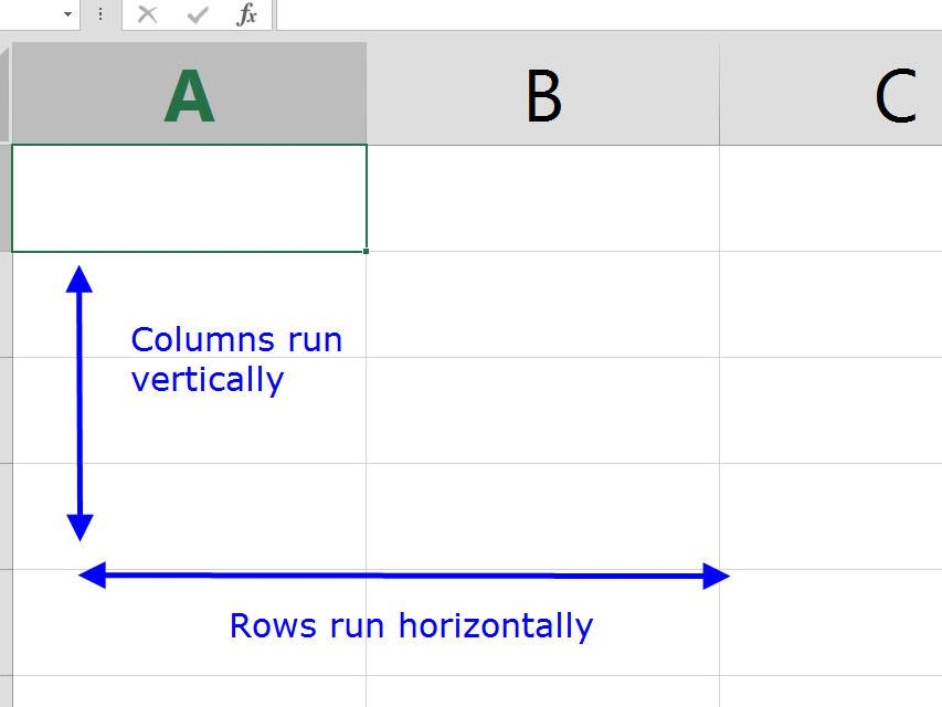 Columns And Rows What They Are In A Spreadsheet