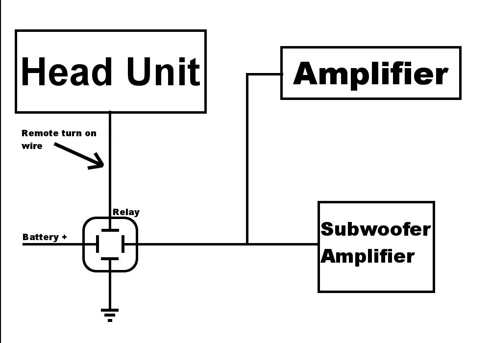 wiring suggestion for two amps with a relay for the remote turn-on