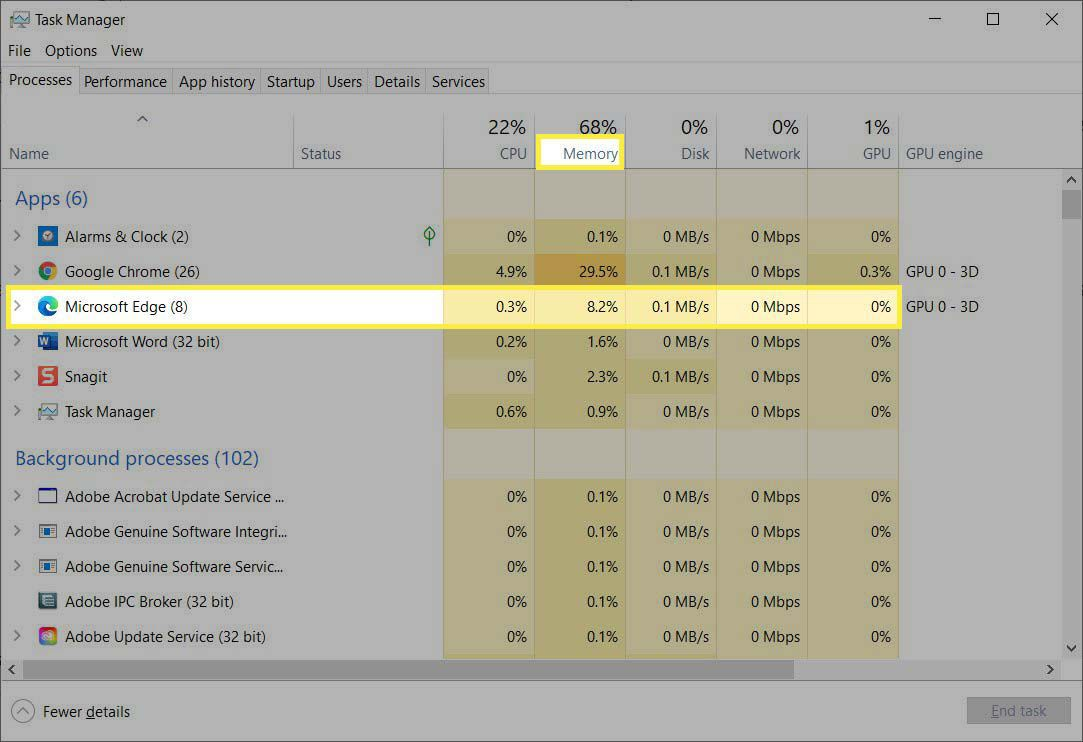 Task Manager in Windows 10.