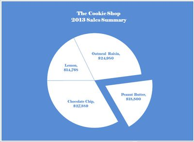 Pie graph in Excel