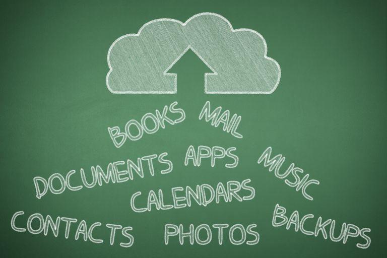 Image representing cloud backup
