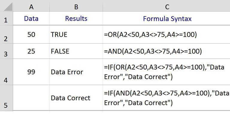 Learn About The Excel And And Or Functions