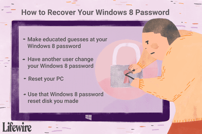An illustration showing the ways to recover your Windows 8 password.