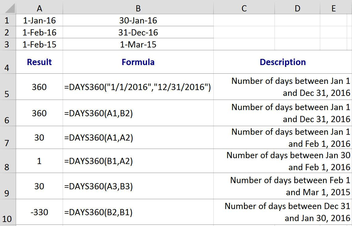 how to subtract two dates in excel to get days