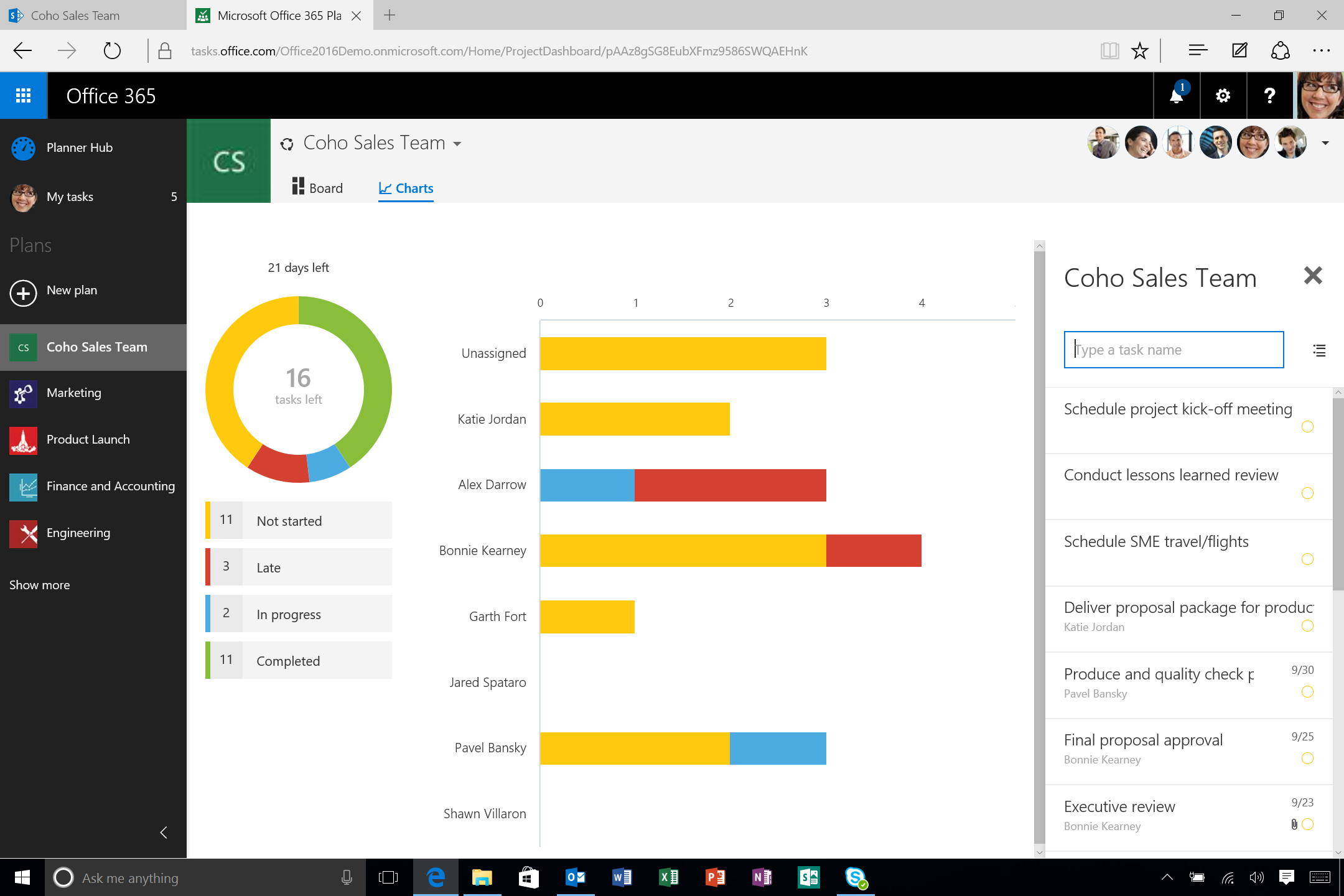 Office 365 Planner Charts View for Team Collaboration.