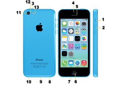 A diagram showing what all ports and buttons on the iPhone 5C do