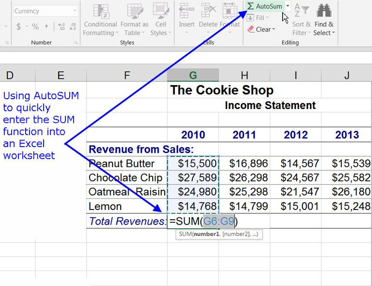 Sum Columns Or Rows With Excel's Function. Worksheet. Edit Worksheet Name Excel Shortcut At Clickcart.co