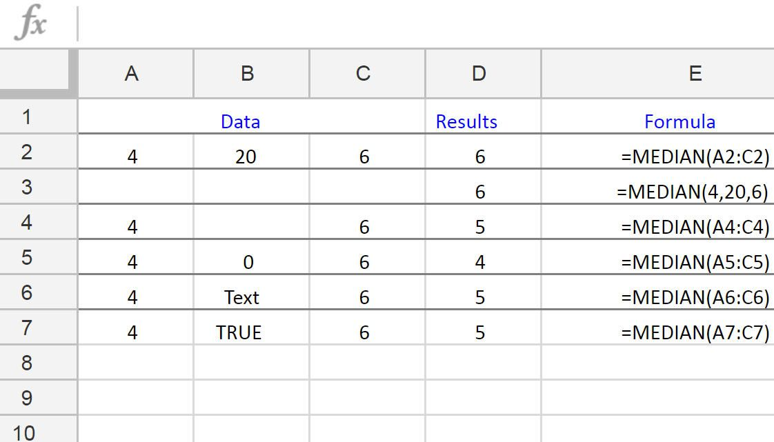 google spreadsheets median function