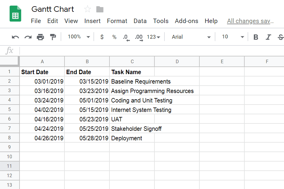 How To Create A Gantt Chart In Google Sheets