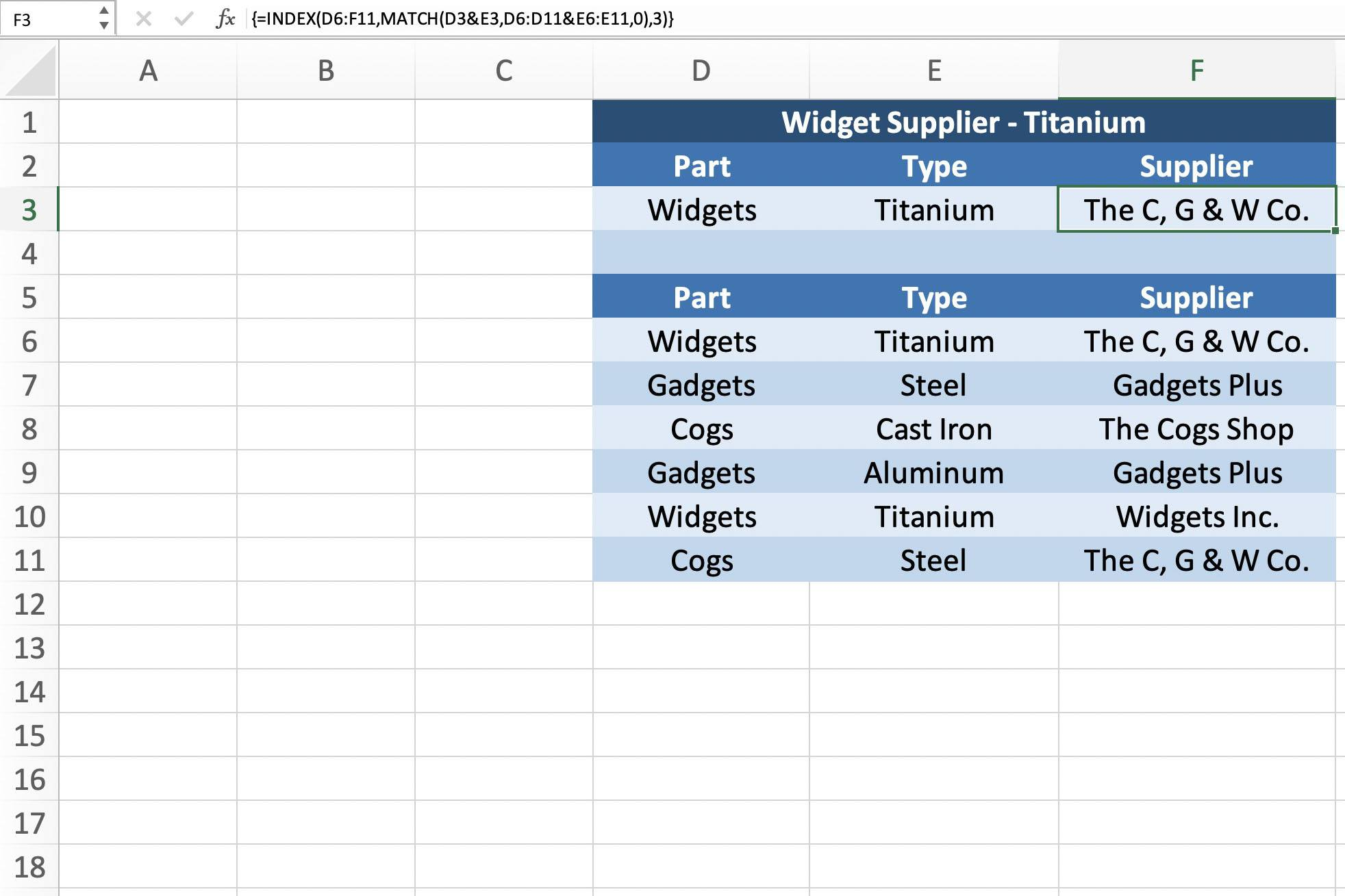 Screenshot of Excel showing how to make a lookup formula