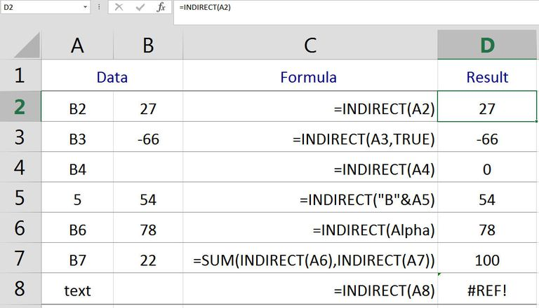 Reference Data in Other Cells with Excel's INDIRECT Function