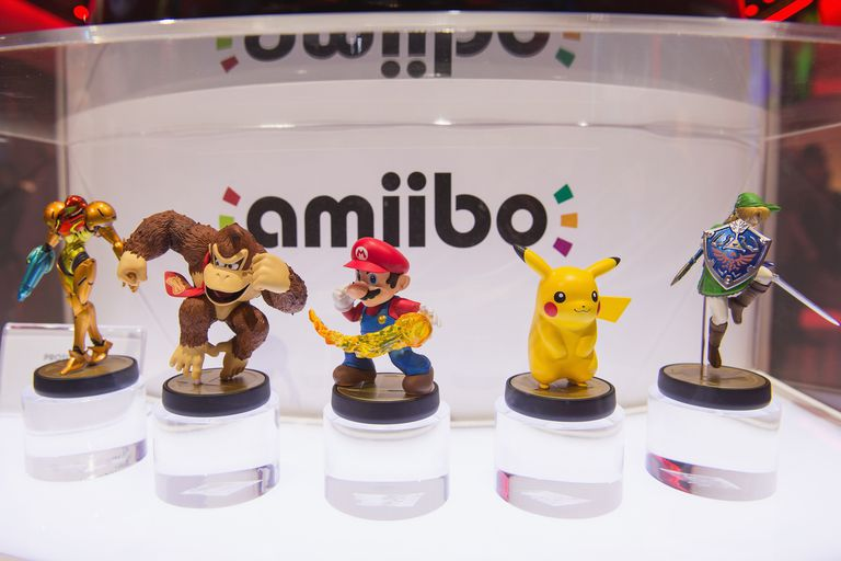 what is amiibo