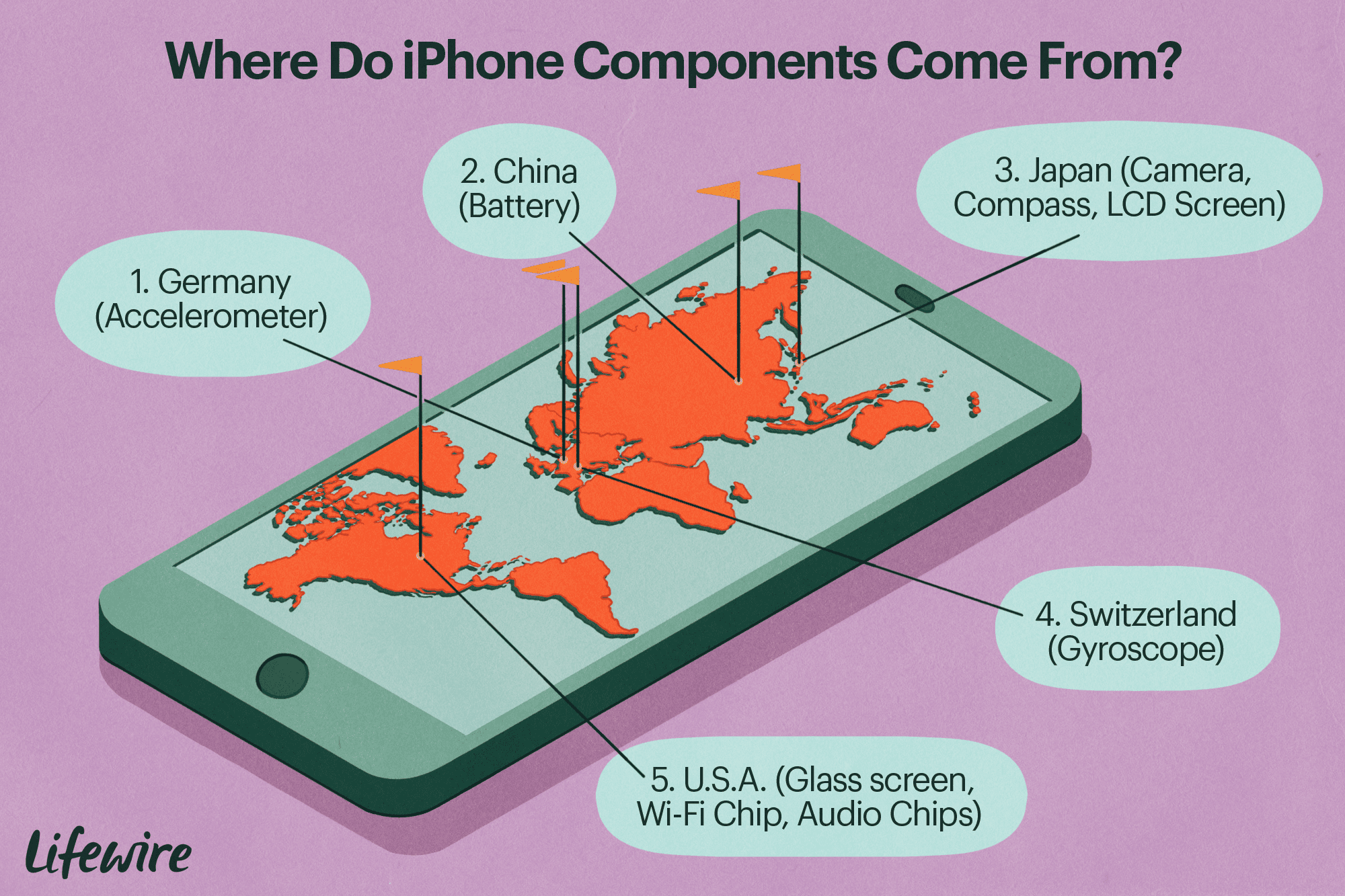 Illustration of iPhone with world map on the screen showing where iPhone components come from